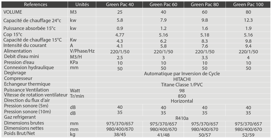caracteristiques-green-pack